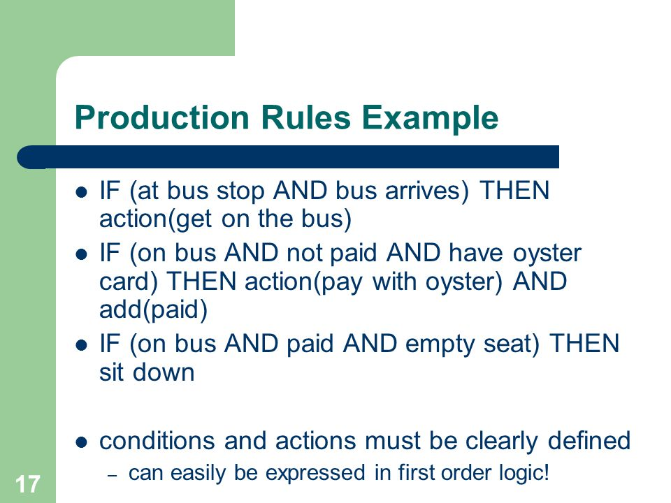 Production Rules Example IF (at bus stop AND bus arrives) THEN action(get on the bus) IF (on bus AND not paid AND have oyster card) THEN action(pay with oyster) AND add(paid) IF (on bus AND paid AND empty seat) THEN sit down conditions and actions must be clearly defined – can easily be expressed in first order logic.