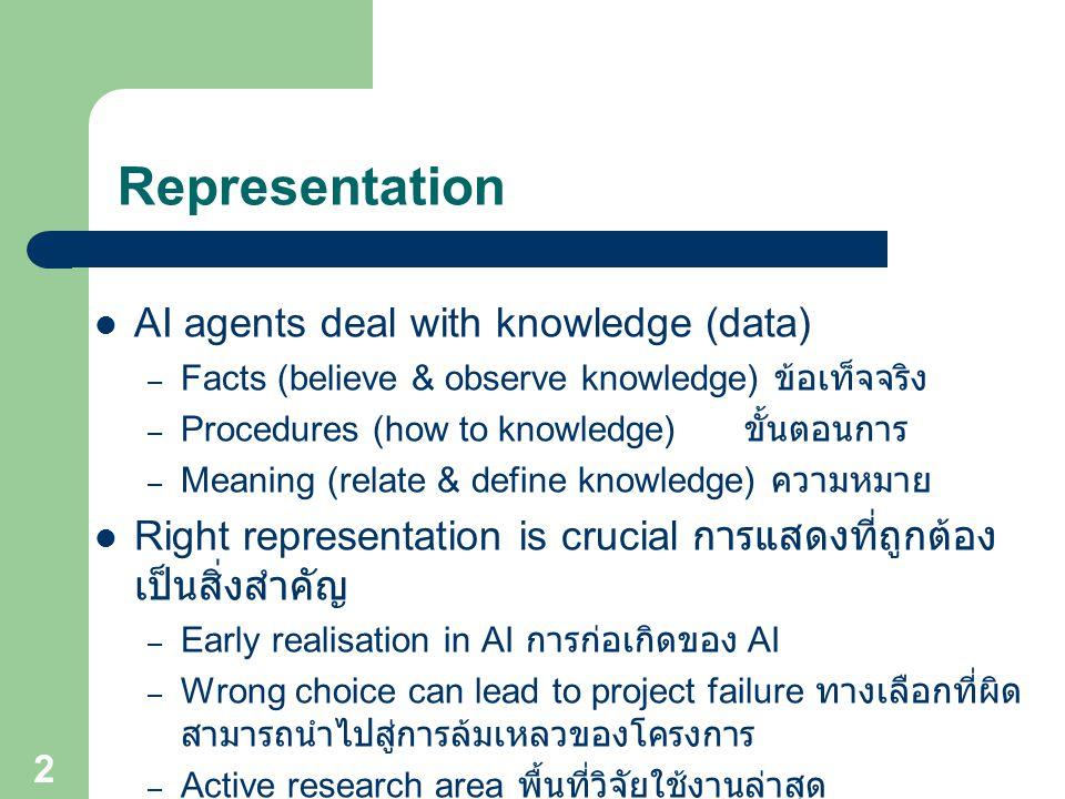 Representation AI agents deal with knowledge (data) – Facts (believe & observe knowledge) ข้อเท็จจริง – Procedures (how to knowledge) ขั้นตอนการ – Meaning (relate & define knowledge) ความหมาย Right representation is crucial การแสดงที่ถูกต้อง เป็นสิ่งสำคัญ – Early realisation in AI การก่อเกิดของ AI – Wrong choice can lead to project failure ทางเลือกที่ผิด สามารถนำไปสู่การล้มเหลวของโครงการ – Active research area พื้นที่วิจัยใช้งานล่าสุด 2