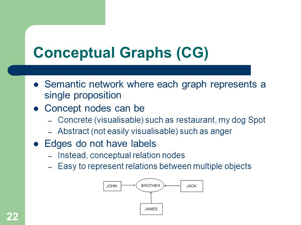 Conceptual Graphs (CG) Semantic network where each graph represents a single proposition Concept nodes can be – Concrete (visualisable) such as restaurant, my dog Spot – Abstract (not easily visualisable) such as anger Edges do not have labels – Instead, conceptual relation nodes – Easy to represent relations between multiple objects 22