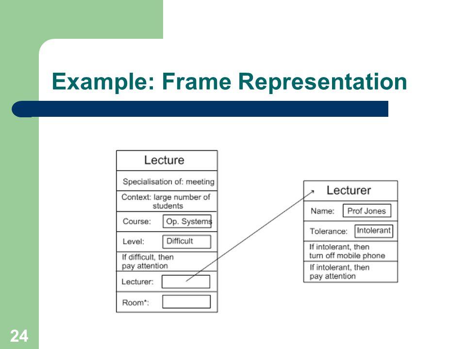 Example: Frame Representation 24