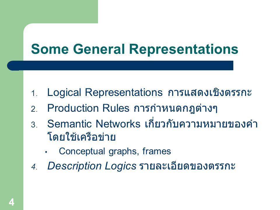 Some General Representations 1. Logical Representations การแสดงเชิงตรรกะ 2. Production Rules การกำหนดกฎต่างๆ 3. Semantic Networks เกี่ยวกับความหมายของ