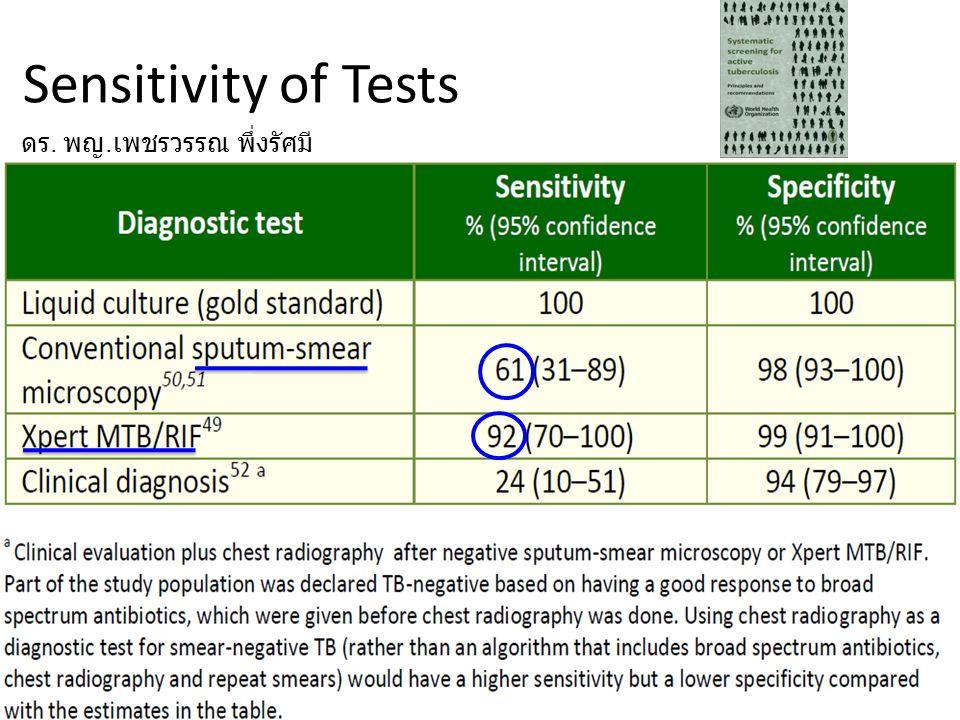 Sensitivity of Tests ดร. พญ. เพชรวรรณ พึ่งรัศมี