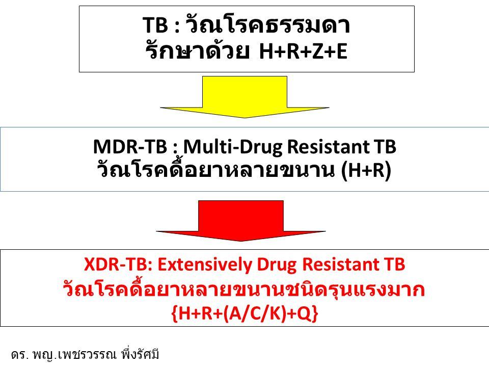 MDR-TB : Multi-Drug Resistant TB วัณโรคดื้อยาหลายขนาน (H+R) XDR-TB: Extensively Drug Resistant TB วัณโรคดื้อยาหลายขนานชนิดรุนแรงมาก {H+R+(A/C/K)+Q} TB