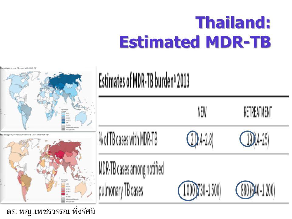 Thailand: Estimated MDR-TB ดร. พญ. เพชรวรรณ พึ่งรัศมี