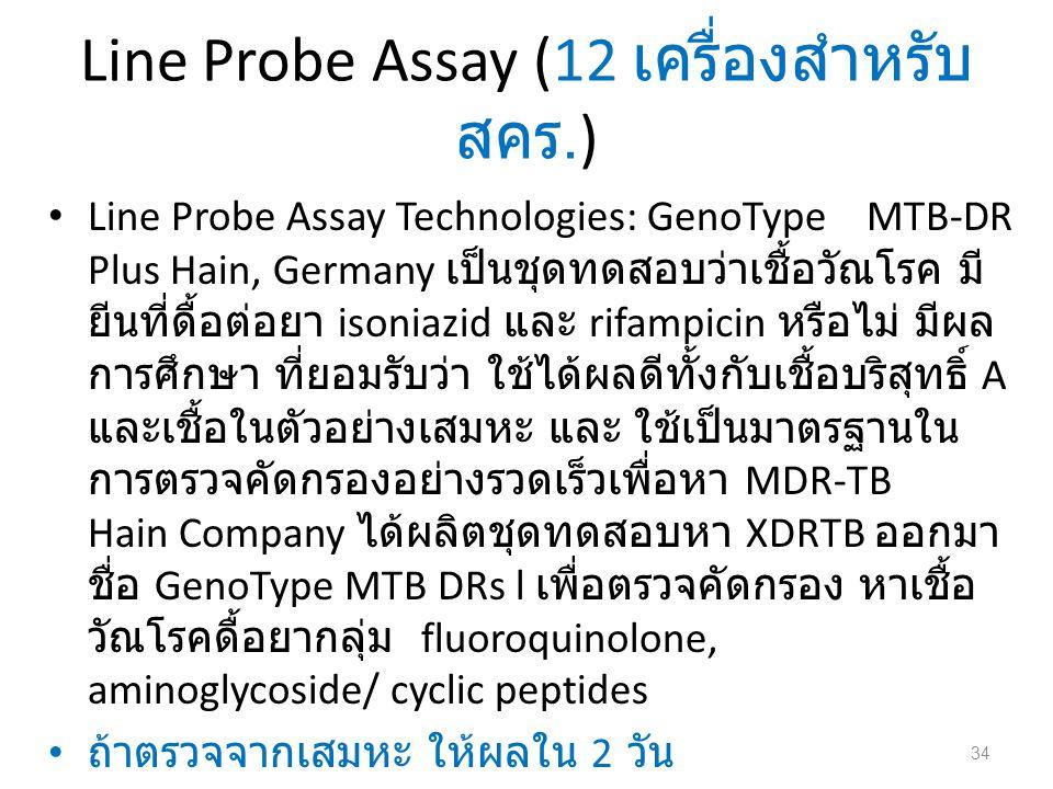 Line Probe Assay (12 เครื่องสำหรับ สคร.) Line Probe Assay Technologies: GenoType MTB-DR Plus Hain, Germany เป็นชุดทดสอบว่าเชื้อวัณโรค มี ยีนที่ดื้อต่อ