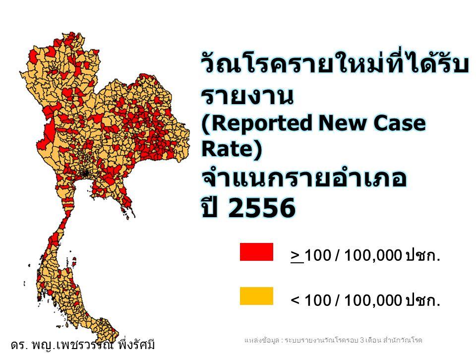 Thailand: Treatment Success 2012 ดร. พญ. เพชรวรรณ พึ่งรัศมี