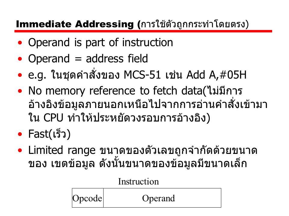 Immediate Addressing ( การใช้ตัวถูกกระทำโดยตรง ) Operand is part of instruction Operand = address field e.g. ในชุดคำสั่งของ MCS-51 เช่น Add A,#05H No