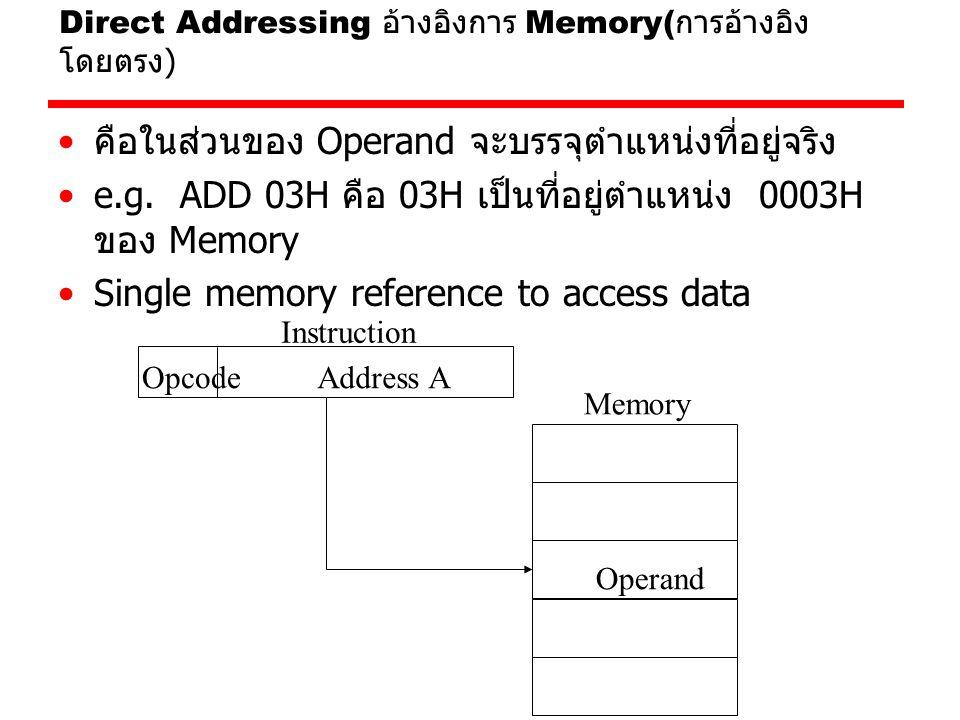 Direct Addressing อ้างอิงการ Memory( การอ้างอิง โดยตรง ) คือในส่วนของ Operand จะบรรจุตำแหน่งที่อยู่จริง e.g. ADD 03H คือ 03H เป็นที่อยู่ตำแหน่ง 0003H
