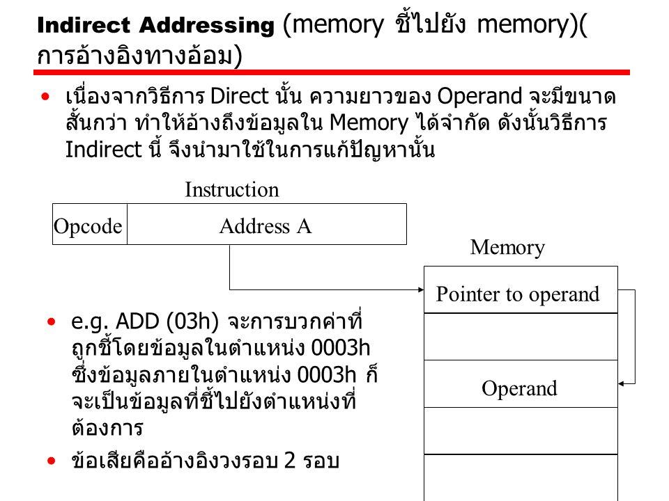 Indirect Addressing (memory ชี้ไปยัง memory)( การอ้างอิงทางอ้อม ) เนื่องจากวิธีการ Direct นั้น ความยาวของ Operand จะมีขนาด สั้นกว่า ทำให้อ้างถึงข้อมูล