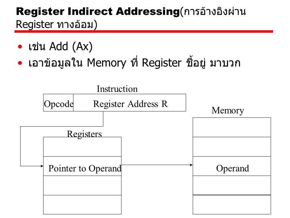 Register Indirect Addressing ( การอ้างอิงผ่าน Register ทางอ้อม ) เช่น Add (Ax) เอาข้อมูลใน Memory ที่ Register ชี้อยู่ มาบวก Register Address ROpcode