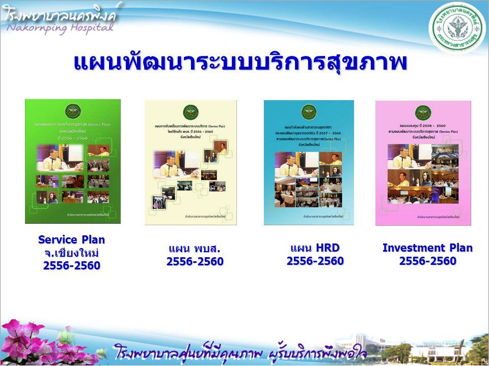 แผนพัฒนาระบบบริการสุขภาพ Service Plan จ.เชียงใหม่ 2556-2560 แผน พบส. 2556-2560 แผน HRD 2556-2560 Investment Plan 2556-2560