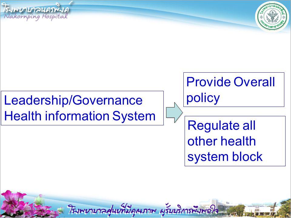 Financing & Health Workforce Key input component