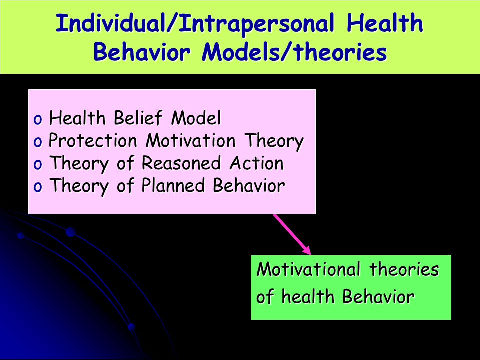 Individual/Intrapersonal Health Behavior Models/theories Motivational theories of health Behavior o Health Belief Model o Protection Motivation Theory