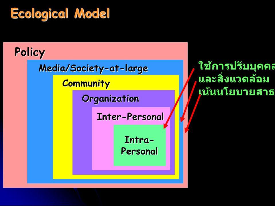 Ecological Model Intra- Personal Inter-Personal Organization Community Media/Society-at-large Policy ใช้การปรับบุคคล และสิ่งแวดล้อม เน้นนโยบายสาธารณะ