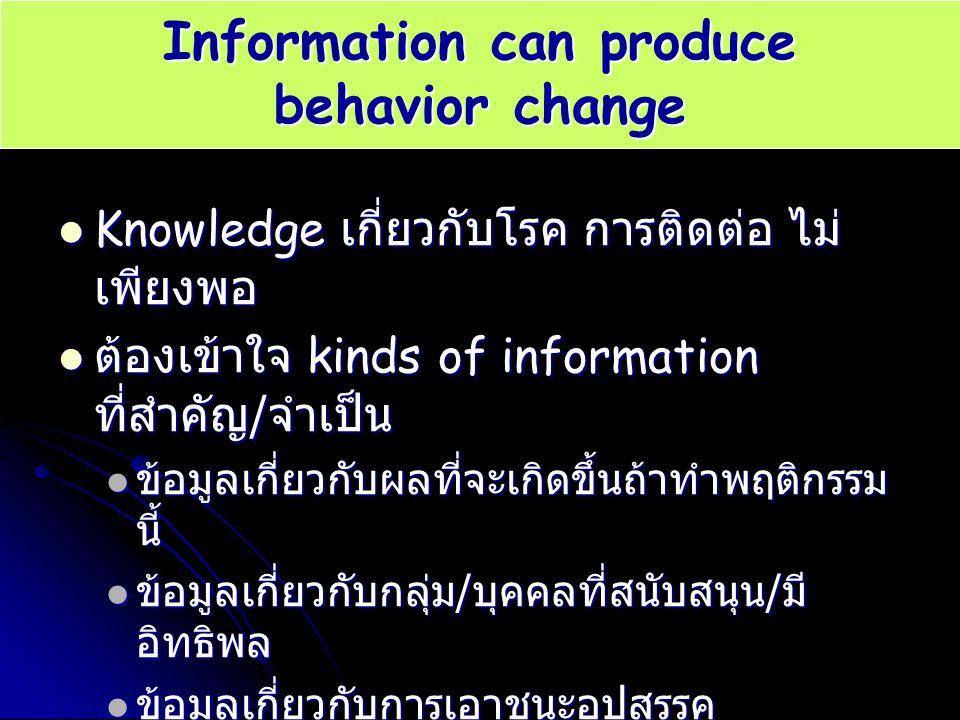 Information can produce behavior change Knowledge เกี่ยวกับโรค การติดต่อ ไม่ เพียงพอ Knowledge เกี่ยวกับโรค การติดต่อ ไม่ เพียงพอ ต้องเข้าใจ kinds of