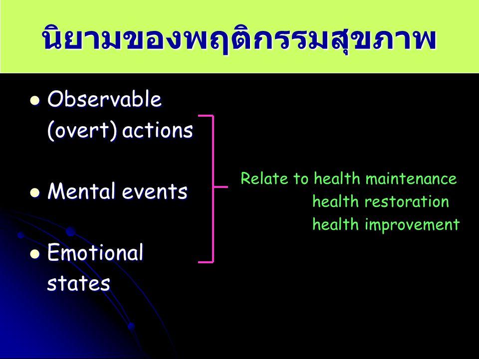 นิยามของพฤติกรรมสุขภาพ Observable Observable (overt) actions Mental events Mental events Emotional Emotionalstates Relate to health maintenance health