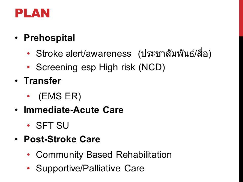 PLAN Prehospital Stroke alert/awareness ( ประชาสัมพันธ์ / สื่อ ) Screening esp High risk (NCD) Transfer (EMS ER) Immediate-Acute Care SFT SU Post-Stro