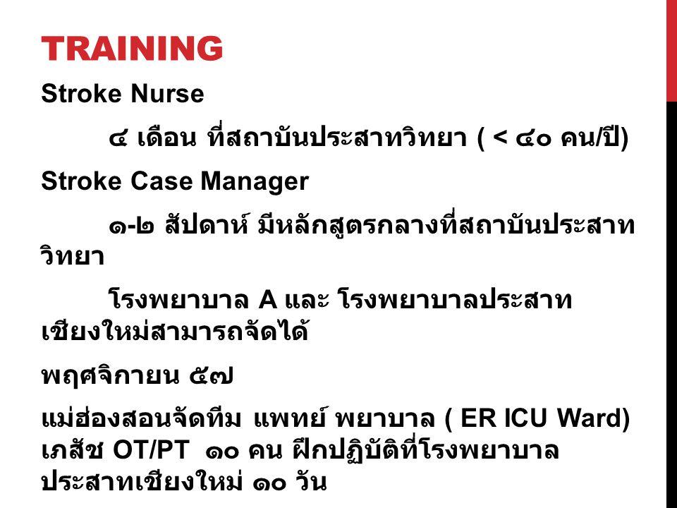 TRAINING Stroke Nurse ๔ เดือน ที่สถาบันประสาทวิทยา ( < ๔๐ คน / ปี ) Stroke Case Manager ๑ - ๒ สัปดาห์ มีหลักสูตรกลางที่สถาบันประสาท วิทยา โรงพยาบาล A