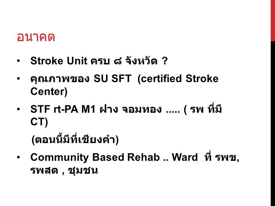 อนาคต Stroke Unit ครบ ๘ จังหวัด ? คุณภาพของ SU SFT (certified Stroke Center) STF rt-PA M1 ฝาง จอมทอง..... ( รพ ที่มี CT) ( ตอนนี้มีที่เชียงคำ ) Commun