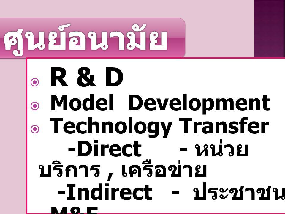  R & D  Model Development  Technology Transfer -Direct - หน่วย บริการ, เครือข่าย -Indirect - ประชาชน  M&E
