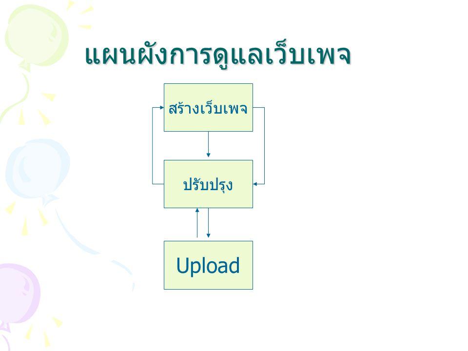 แผนผังการดูแลเว็บเพจ สร้างเว็บเพจ ปรับปรุง Upload