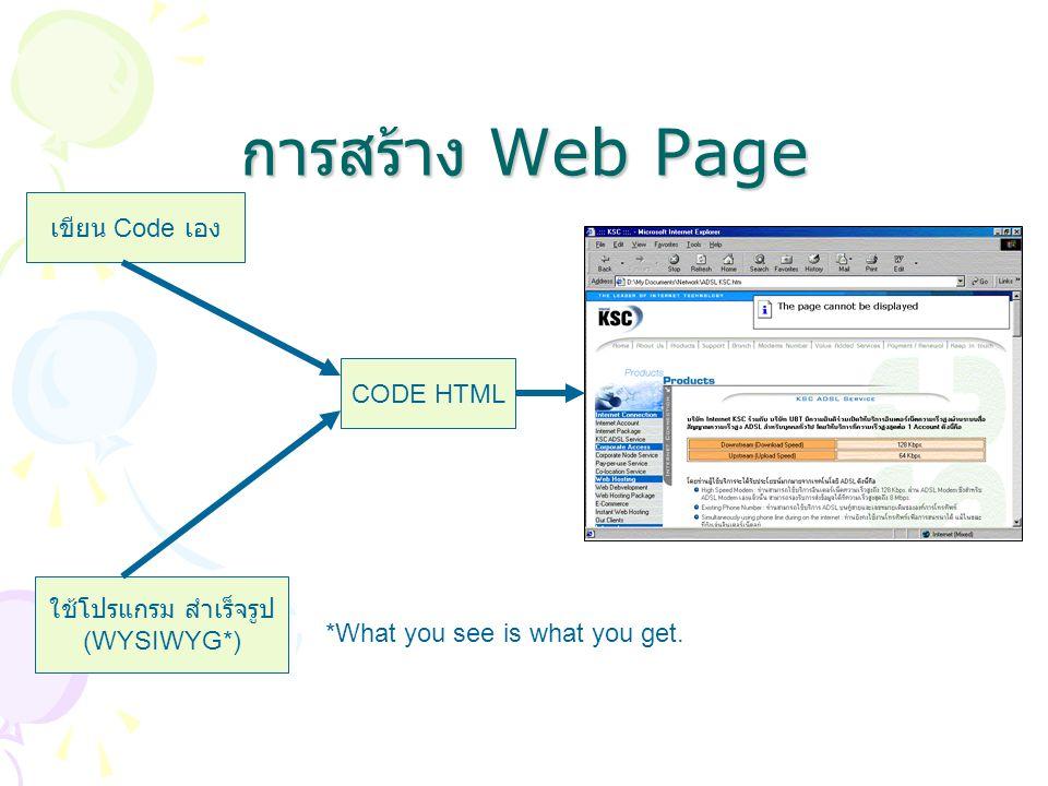 การสร้าง Web Page CODE HTML เขียน Code เอง ใช้โปรแกรม สำเร็จรูป (WYSIWYG*) *What you see is what you get.
