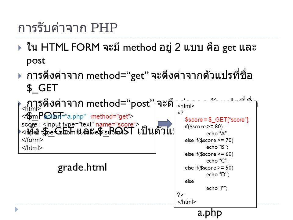 """การรับค่าจาก PHP  ใน HTML FORM จะมี method อยู่ 2 แบบ คือ get และ post  การดึงค่าจาก method=""""get"""" จะดึงค่าจากตัวแปรที่ชื่อ $_GET  การดึงค่าจาก meth"""