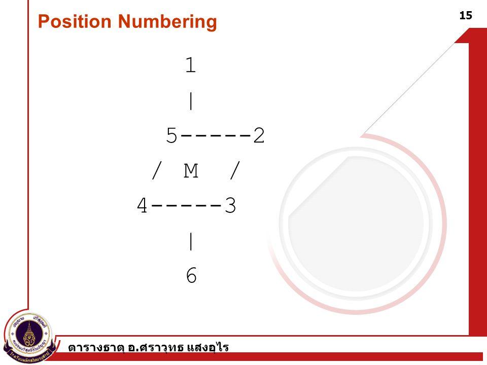 ตารางธาตุ อ. ศราวุทธ แสงอุไร 15 Position Numbering 1 | 5-----2 /M / 4-----3 | 6