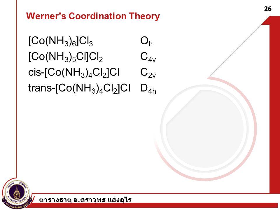 ตารางธาตุ อ. ศราวุทธ แสงอุไร 26 [Co(NH 3 ) 6 ]Cl 3 O h [Co(NH 3 ) 5 Cl]Cl 2 C 4v cis-[Co(NH 3 ) 4 Cl 2 ]ClC 2v trans-[Co(NH 3 ) 4 Cl 2 ]ClD 4h Werner'