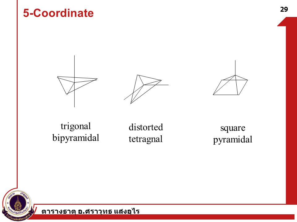 ตารางธาตุ อ. ศราวุทธ แสงอุไร 29 5-Coordinate trigonal bipyramidal distorted tetragnal square pyramidal