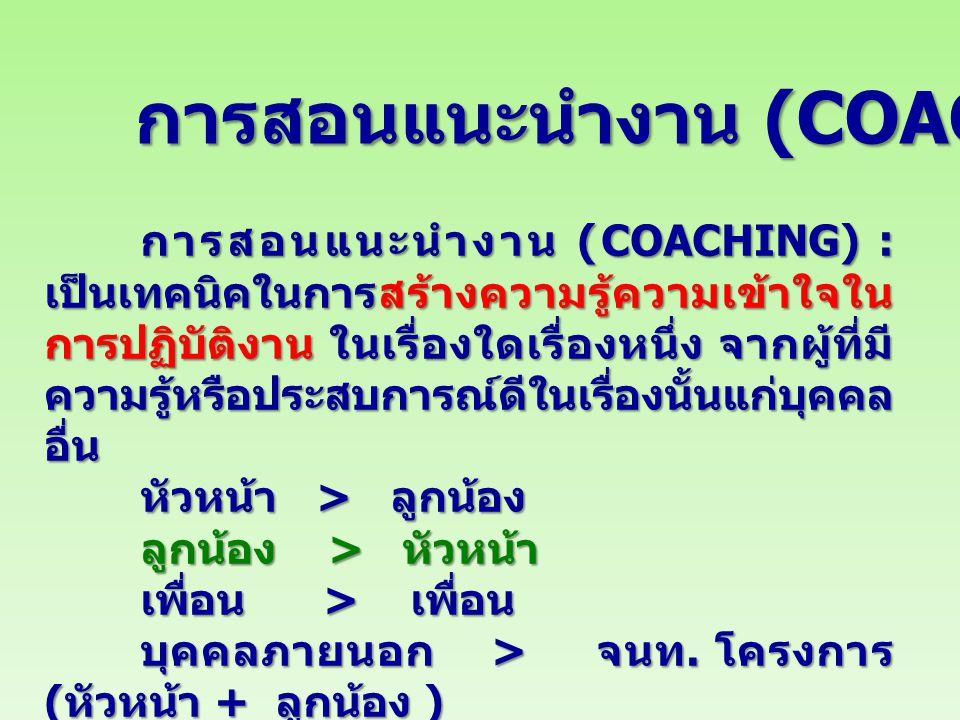 การสอนแนะนํางาน (COACHING) เทคนิคที่คล้ายๆ กัน + การสอนงาน (Coaching) + การสอนงาน (Coaching) + การเป็นพี่เลี้ยง (Mentoring) + การเป็นพี่เลี้ยง (Mentoring) + การให้คําปรึกษาแนะนํา (Counseling) + การให้คําปรึกษาแนะนํา (Counseling)