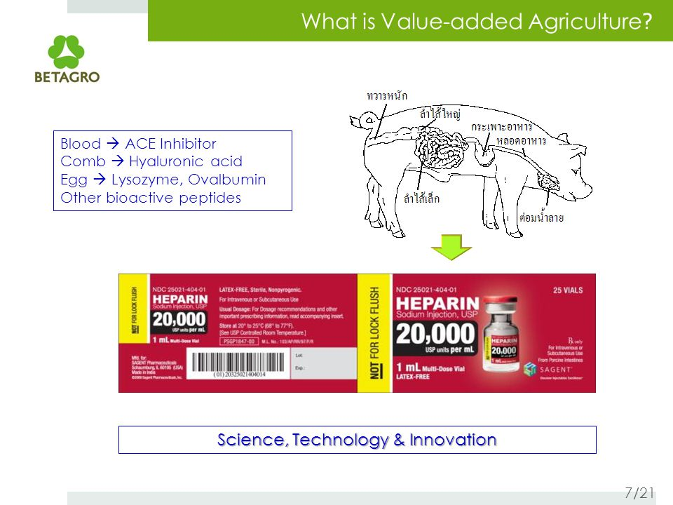 What is Value-added Agriculture ? Science, Technology & Innovation 8/21