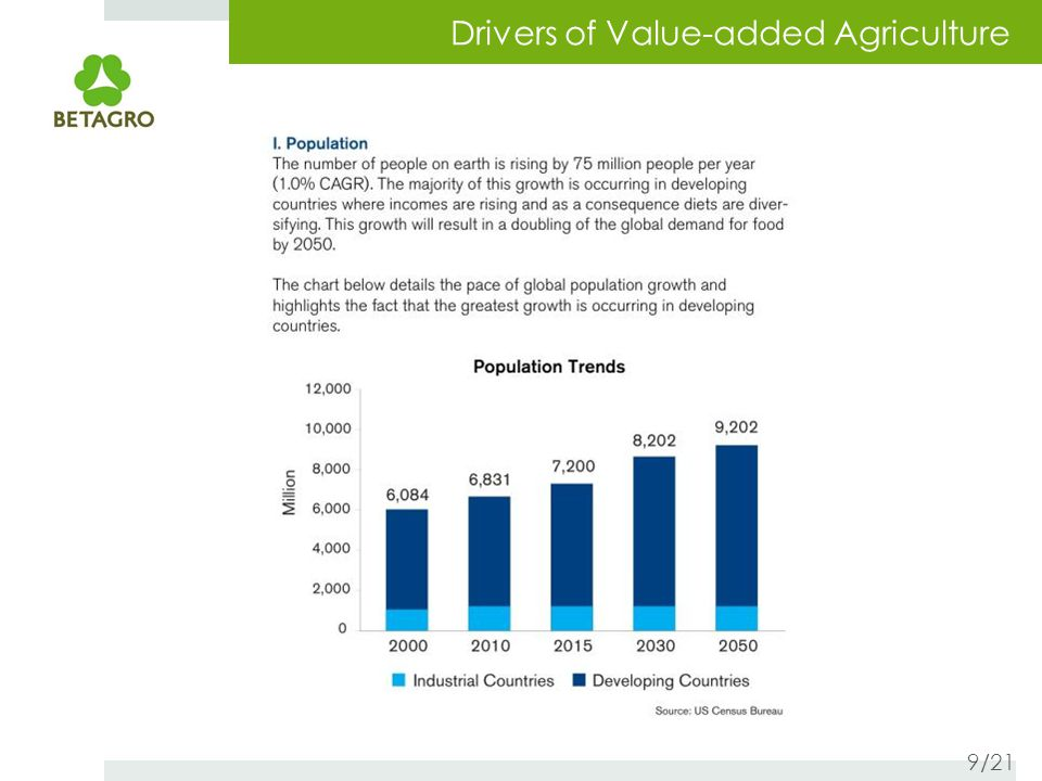 Drivers of Value-added Agriculture 9/21
