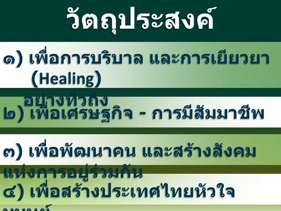 ระบบสุขภาพชุมชน