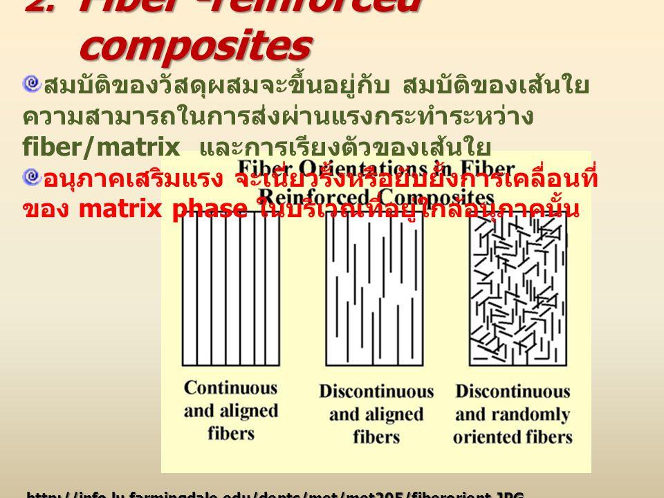 2. Fiber -reinforced composites สมบัติของวัสดุผสมจะขึ้นอยู่กับ สมบัติของเส้นใย ความสามารถในการส่งผ่านแรงกระทำระหว่าง fiber/matrix และการเรียงตัวของเส้