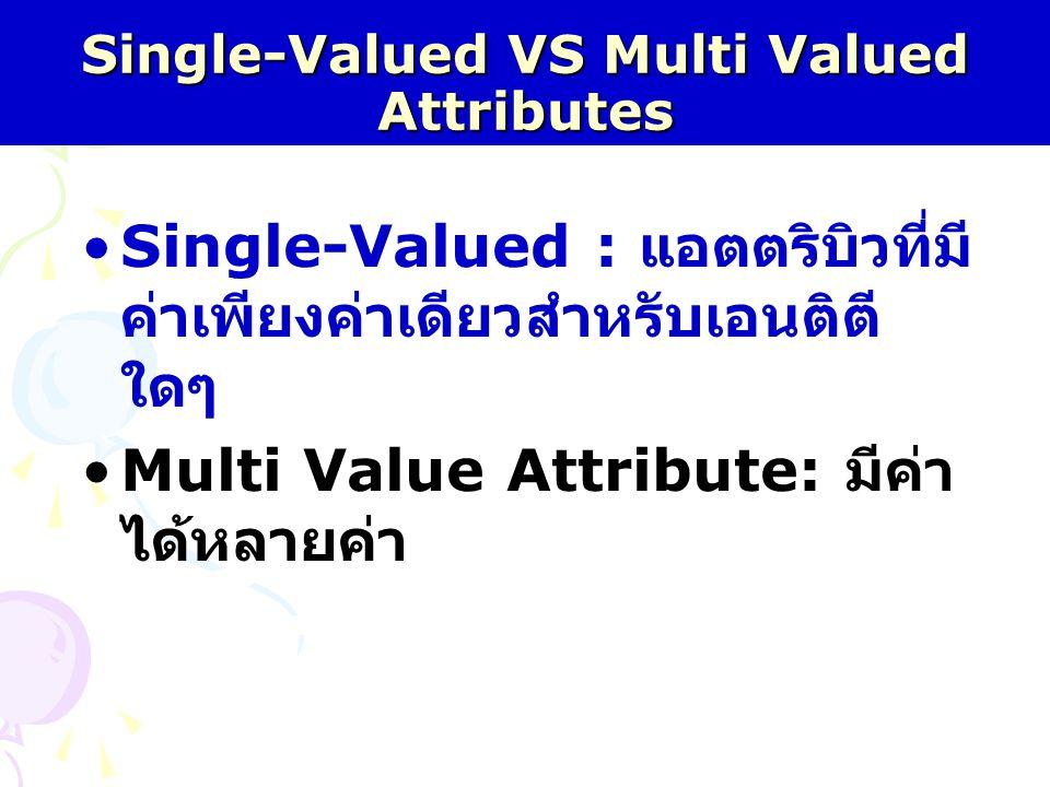 Single-Valued VS Multi Valued Attributes Single-Valued : แอตตริบิวที่มี ค่าเพียงค่าเดียวสำหรับเอนติตี ใดๆ Multi Value Attribute: มีค่า ได้หลายค่า
