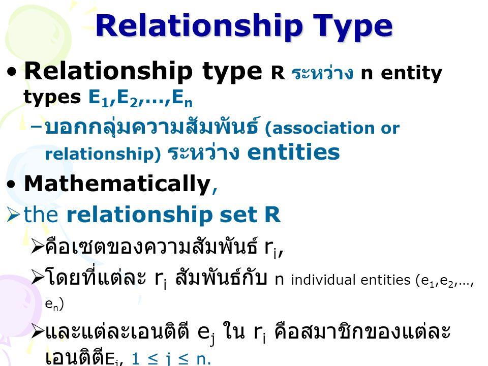 Relationship Type Relationship type R ระหว่าง n entity types E 1,E 2,…,E n – บอกกลุ่มความสัมพันธ์ (association or relationship) ระหว่าง entities Mathe