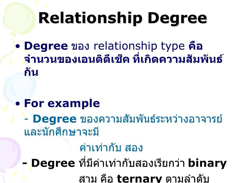 Relationship Degree Degree ของ relationship type คือ จำนวนของเอนติตีเช็ค ที่เกิดความสัมพันธ์ กัน For example - Degree ของความสัมพันธ์ระหว่างอาจารย์ แล