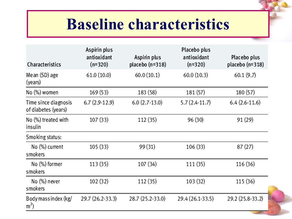 # Baseline characteristics