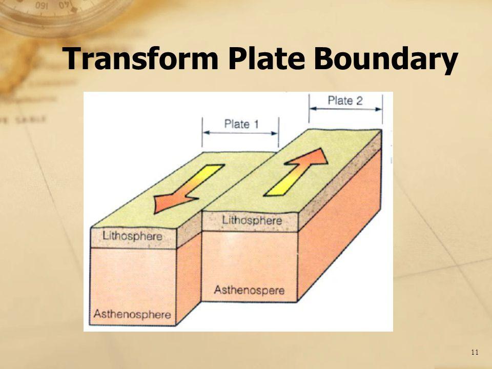 11 Transform Plate Boundary