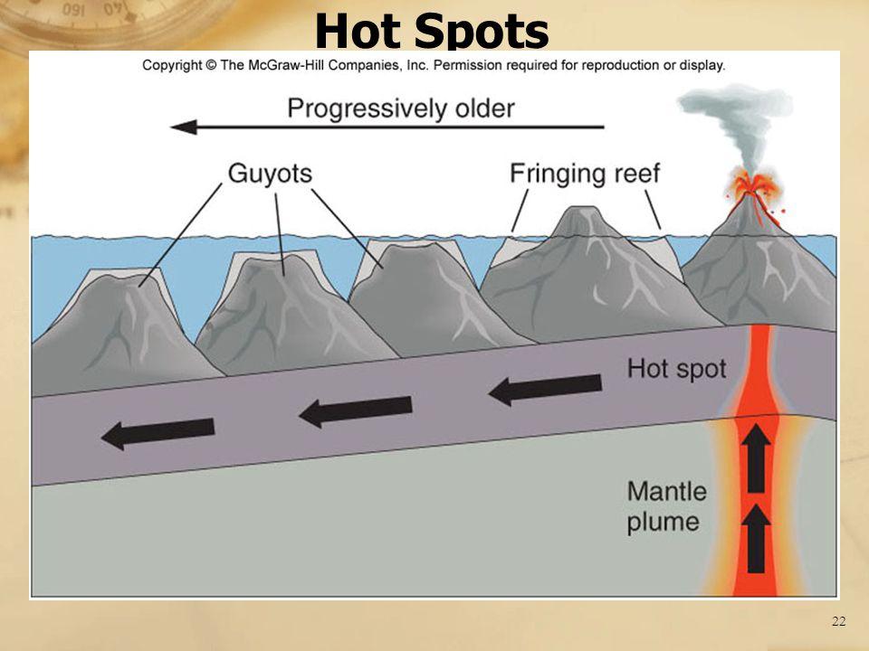 22 Hot Spots