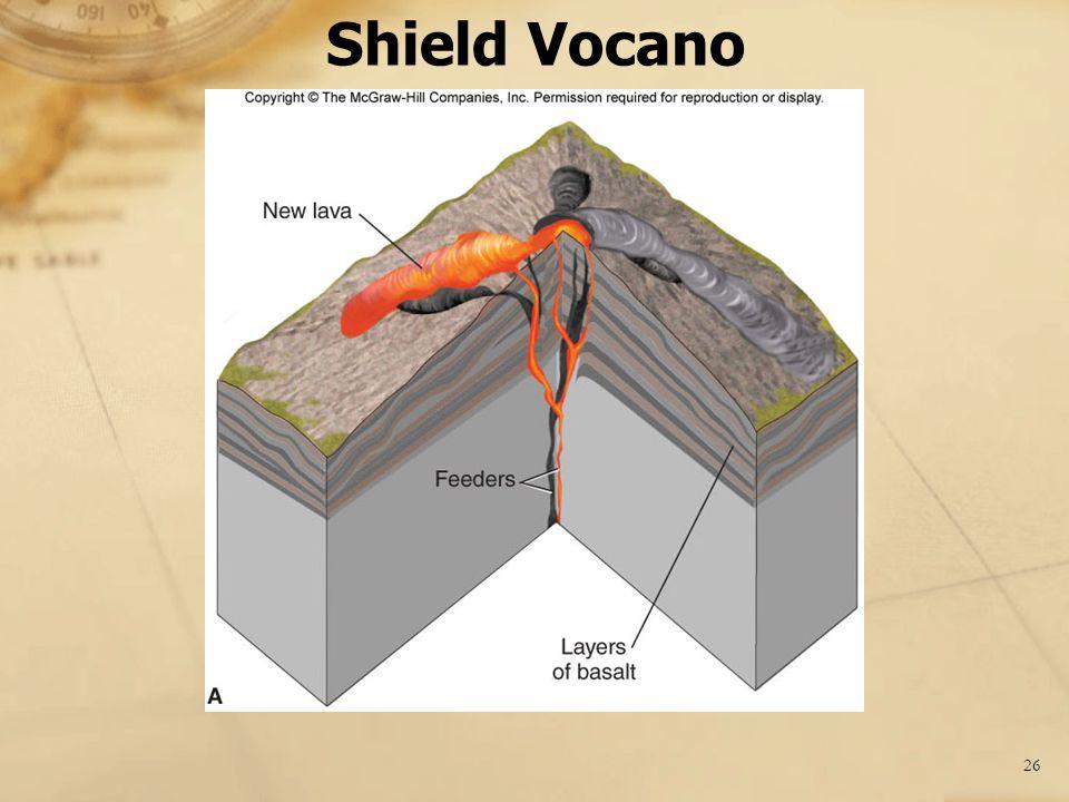 26 Shield Vocano