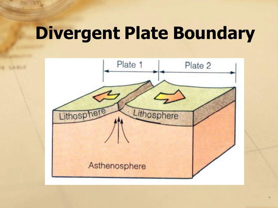 7 Divergent Plate Boundary