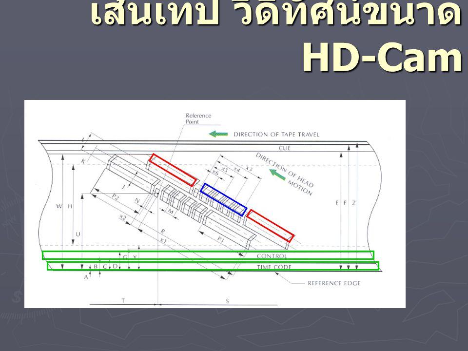 เส้นเทป วีดิทัศน์ขนาด HD-Cam