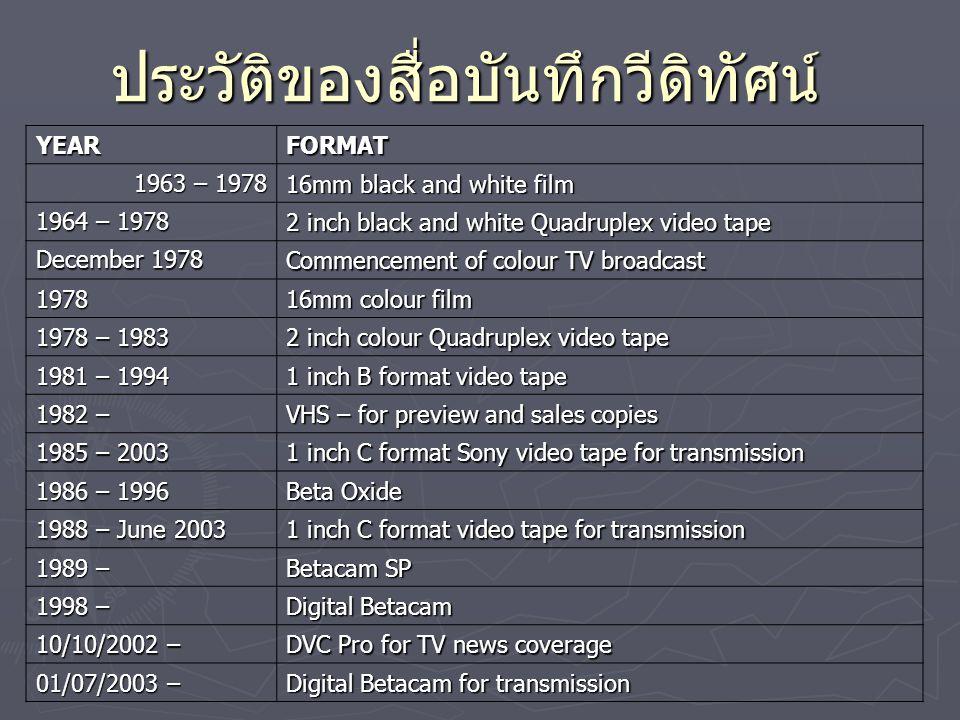 ประวัติของสื่อบันทึกวีดิทัศน์ YEARFORMAT 1963 – 1978 16mm black and white film 1964 – 1978 2 inch black and white Quadruplex video tape December 1978