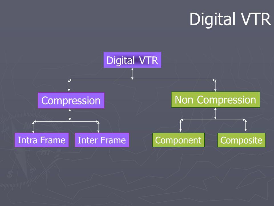 Digital VTR Non Compression Compression Intra Frame Inter FrameComponent Composite