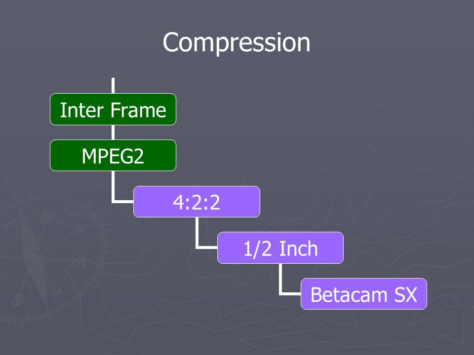 Compression Inter Frame MPEG2 4:2:2 1/2 Inch Betacam SX