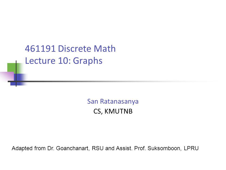 62 Graph Representation:Adjacency Matrix