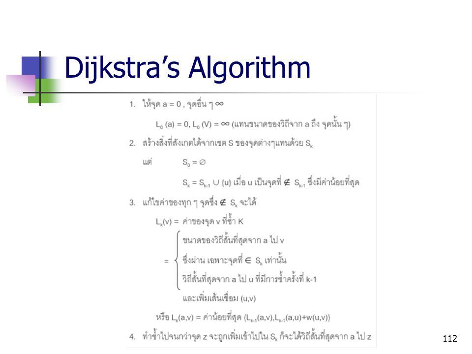 112 Dijkstra's Algorithm