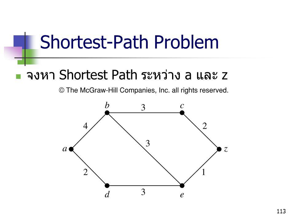 113 Shortest-Path Problem จงหา Shortest Path ระหว่าง a และ z